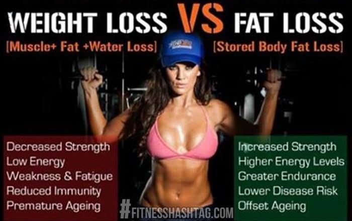 cum să slăbești 35 kg