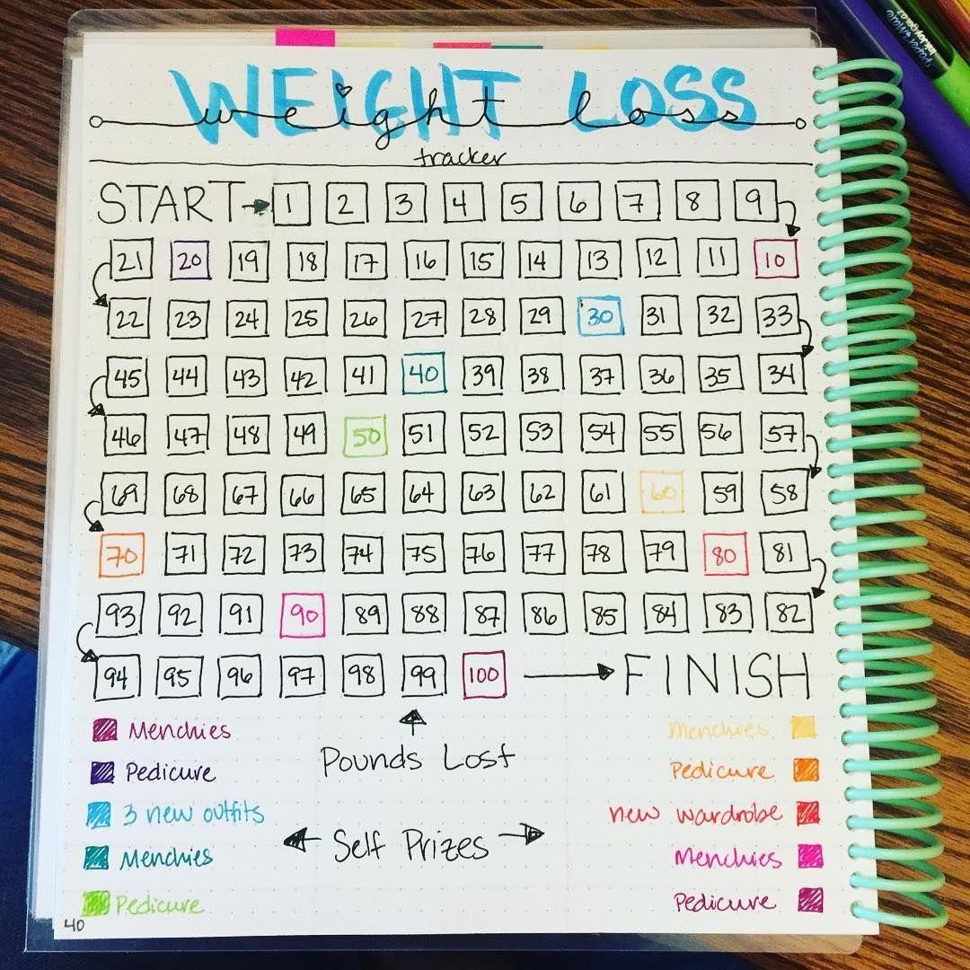 Pierdere în greutate dieta, după 45 de ani