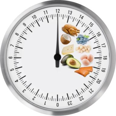 stimulează metabolismul și pierdeți în greutate