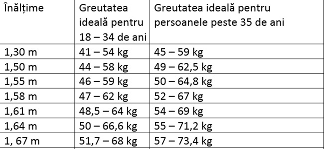 - SANDU PRAGHEZU