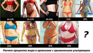 Slăbitul din greutate Vs. slăbitul din grăsime   Care e diferența?, cum să descompun grăsimea tare