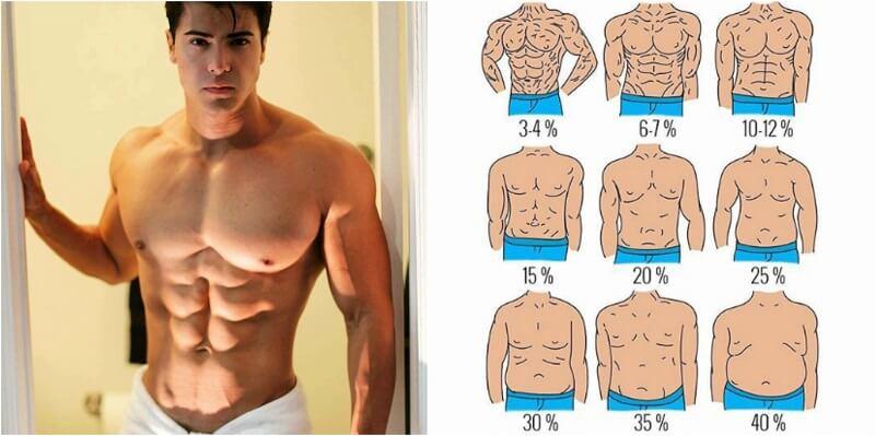 pierde grasimea corporala a barbatilor