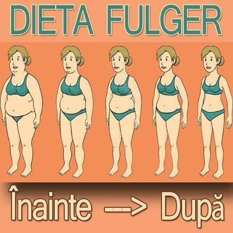 Scădere în greutate supliment