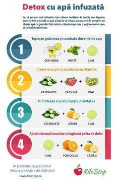 10+ Best Slăbește images in   slăbește, grăsime, diete