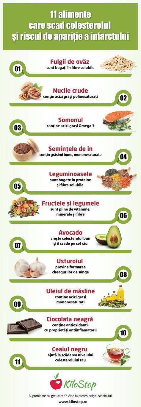 pierderea în greutate braziliană