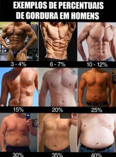 5 procente de grăsime corporală pierd