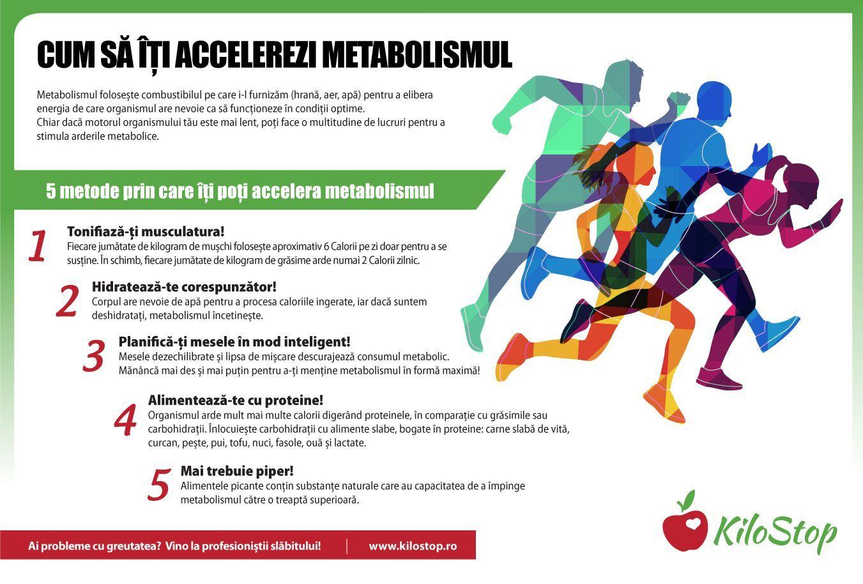Dieta care accelerează metabolismul. Cum să slăbeşti 9 kg şi să NU le mai pui la loc