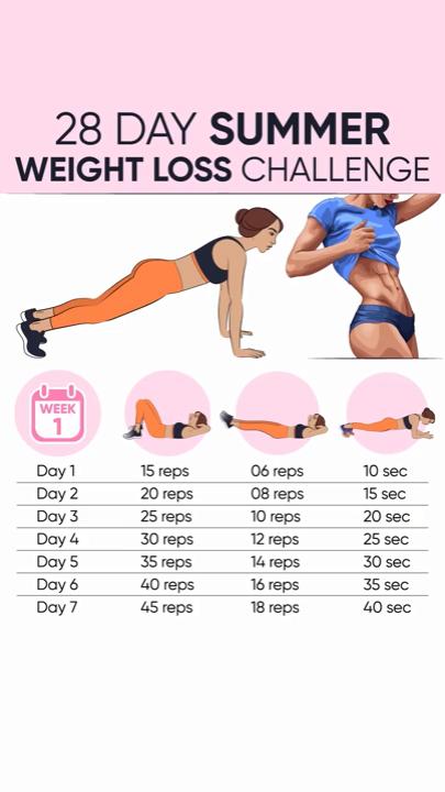 1 lună provocare slim down mâncați grăsime obțineți pierderi subțiri în greutate