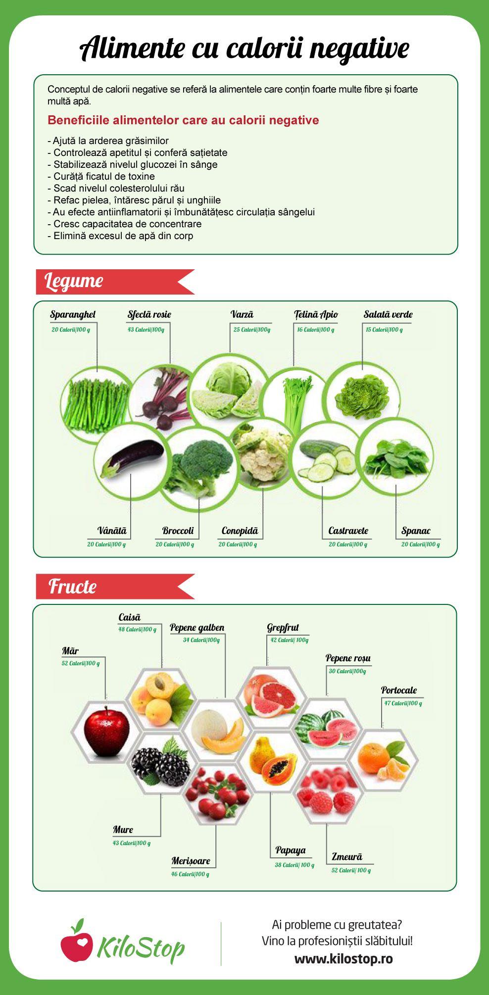 beneficiile grăsimilor sănătoase pentru pierderea în greutate