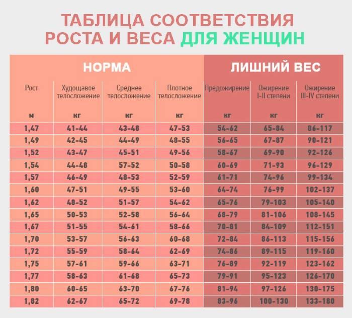Greutatea ideală în funcţie de înălţime şi vârstă | Epoch Times România