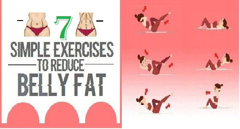 15 alimente care contribuie la arderea grasimilor, Căi de a pierde grăsime corporală