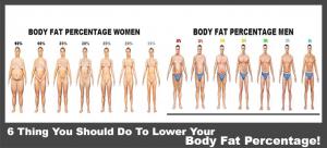 Diferenta dintre a pierde in greutate si a pierde grasime!