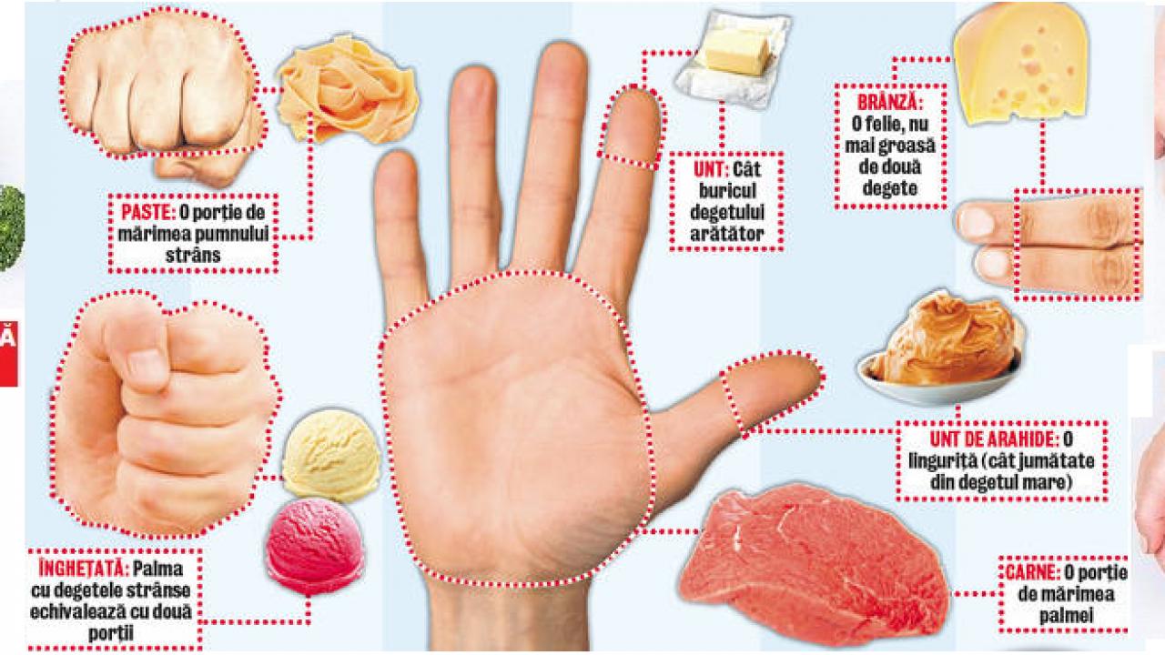 persoana supraponderală pierde în greutate