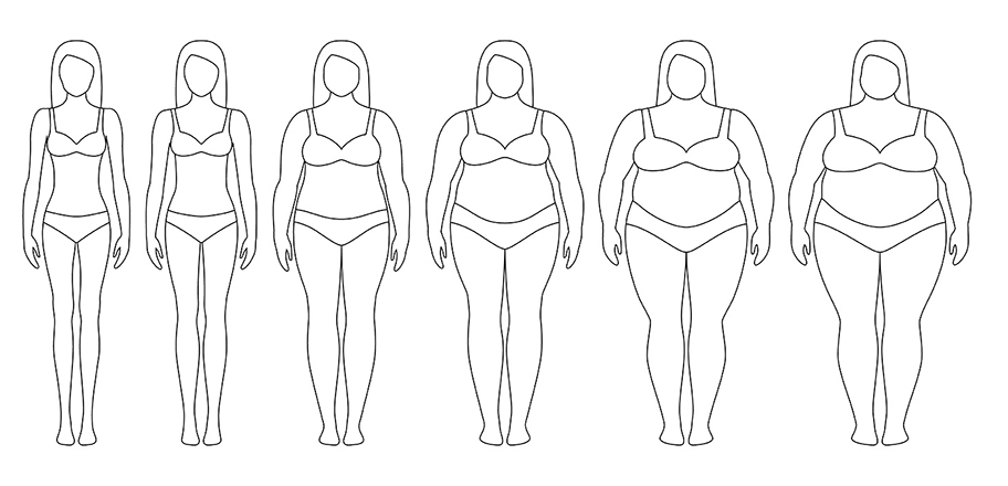 Dietă și Controlul greutății
