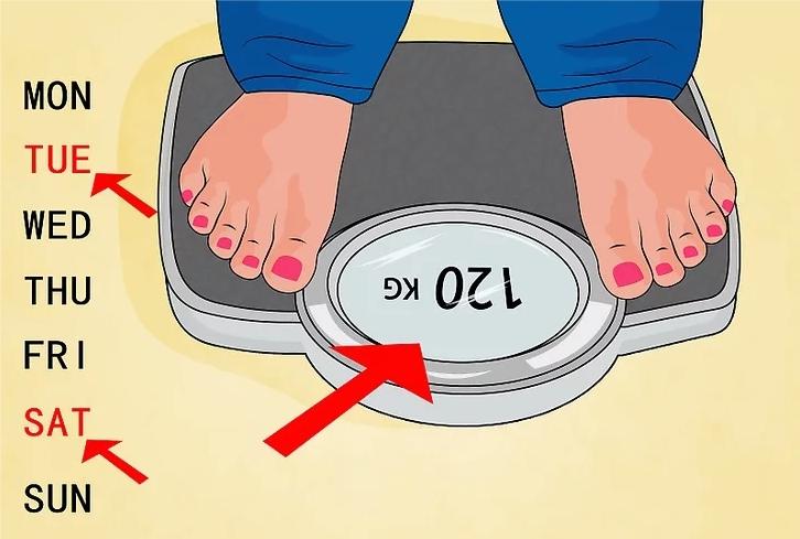 evaluați pierderea în greutate
