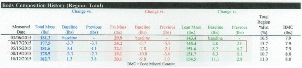 presupunem că pierderea în greutate pentru prima lună | keracalita-jaristea.ro