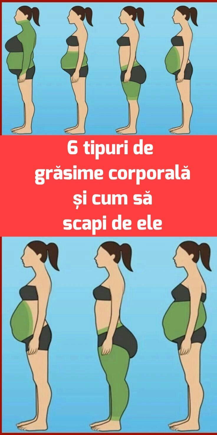 grăsimea corporală pierde în greutate