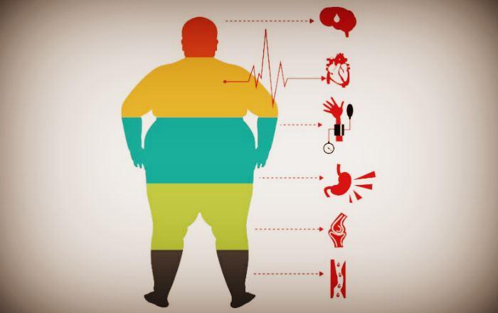 pierderea de grăsime corporală masculină gamă sigură de pierdere în greutate pe lună