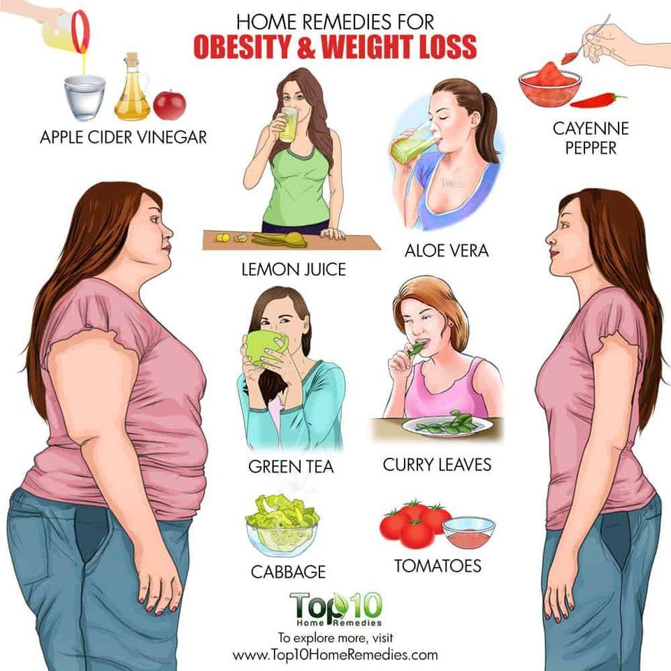 Cum să-ți atingi obiectivele de pierdere în greutate de vară | keracalita-jaristea.ro