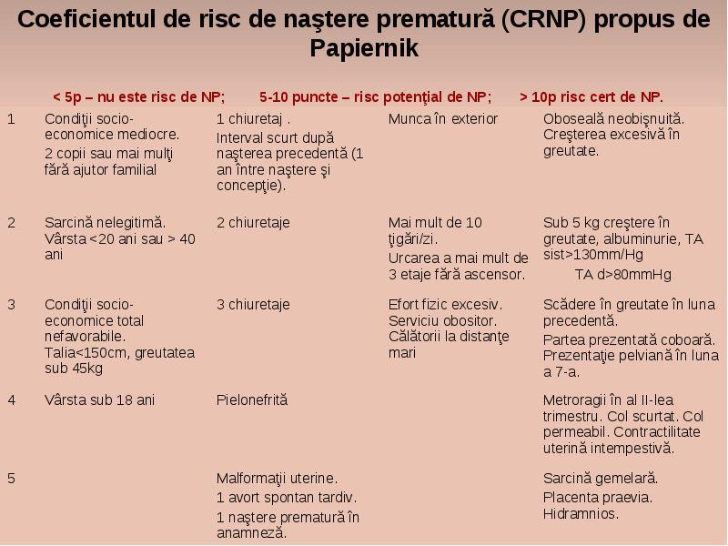Greutate prematură la naștere: statistici