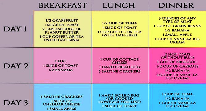 rata de carbohidrati pentru a pierde în greutate
