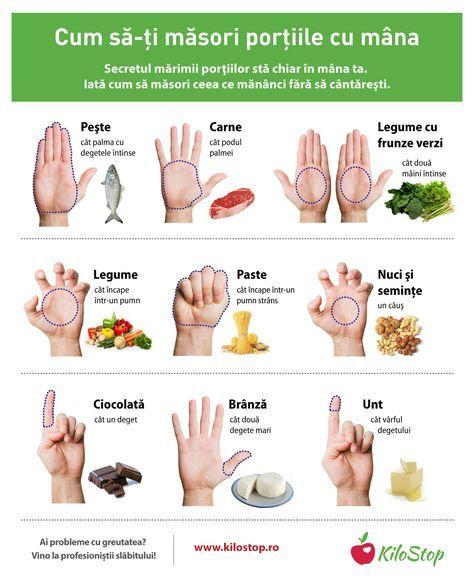 Alimentele interzise pentru pierderea în greutate - ceea ce ar trebui exclus din dietă - Tratament