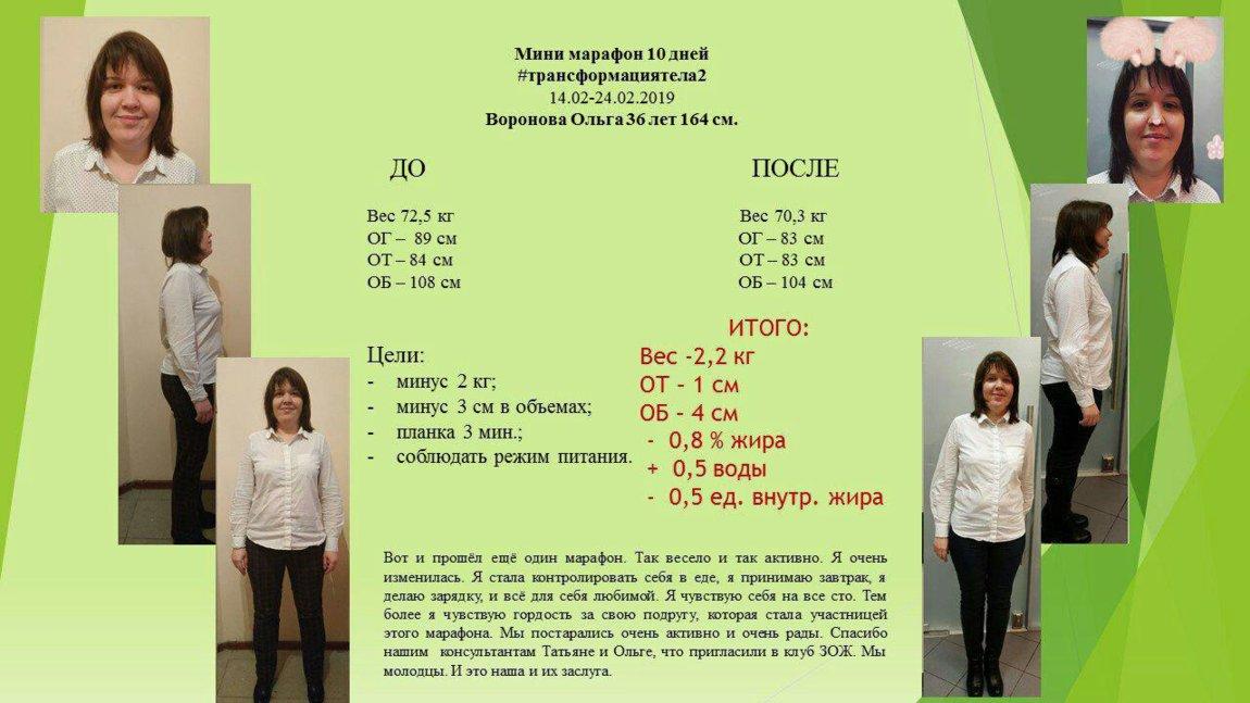 scăderea greutății în Grecia