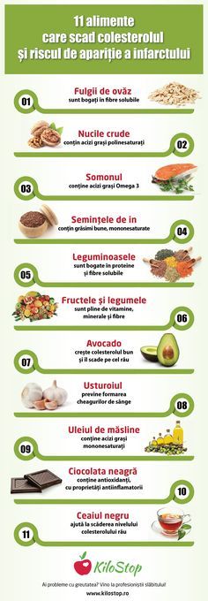 obiectiv sănătos de pierdere în greutate timp de 3 luni lipidă subțire în matrice