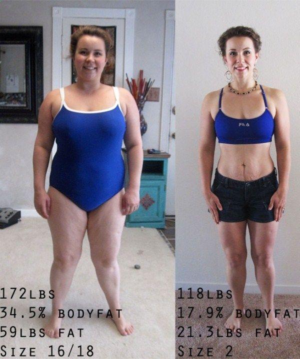 dieta slabit 15 kg 5 zile)