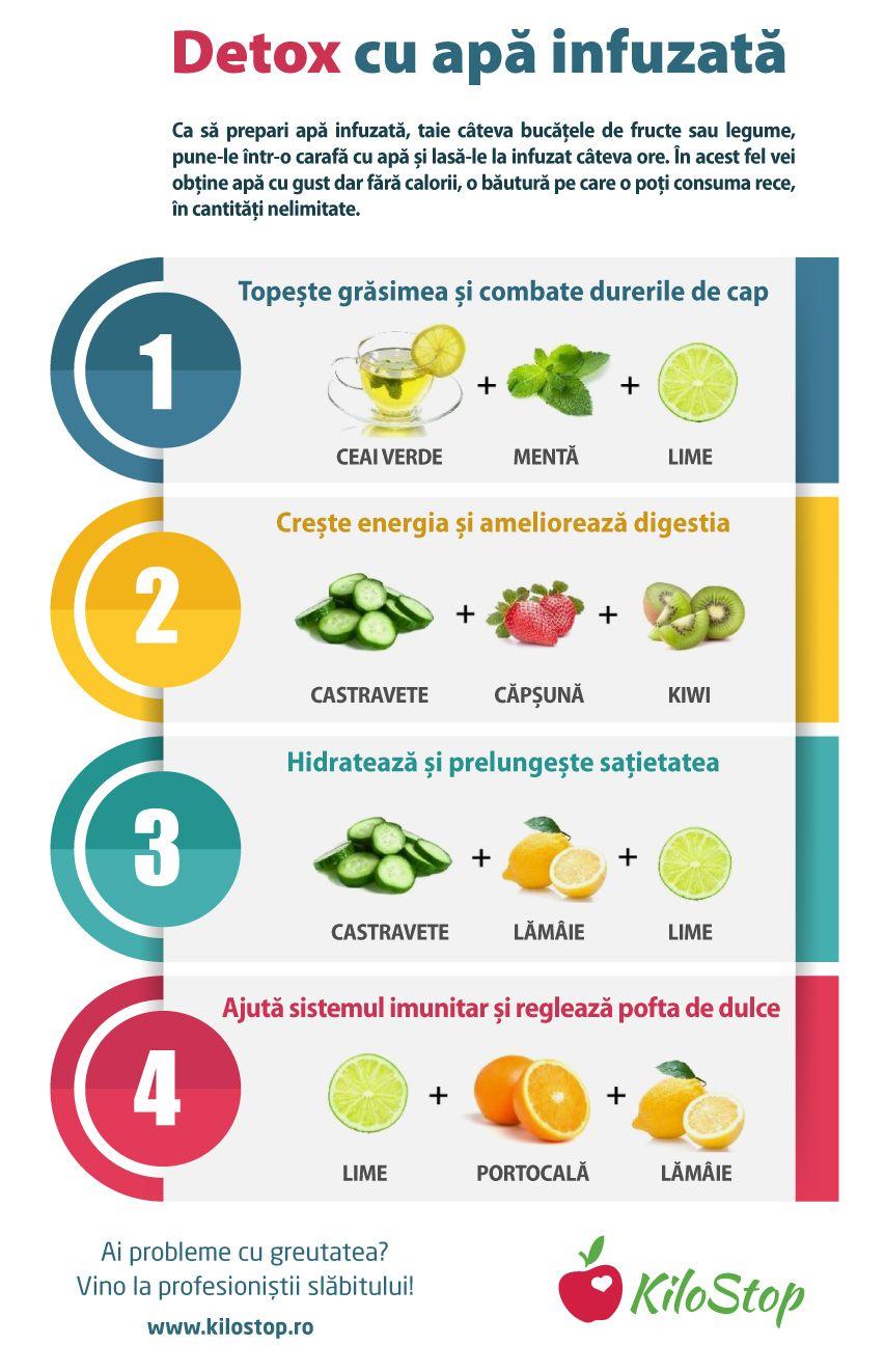 nutritie pentru slabit plan de alimentatie pentru masa musculara