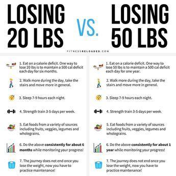 9 Best De slabit images in   slăbit, diete, sănătate