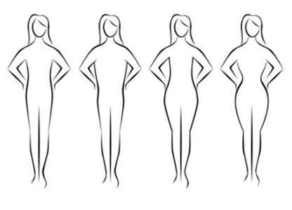 forma corpului de slăbire