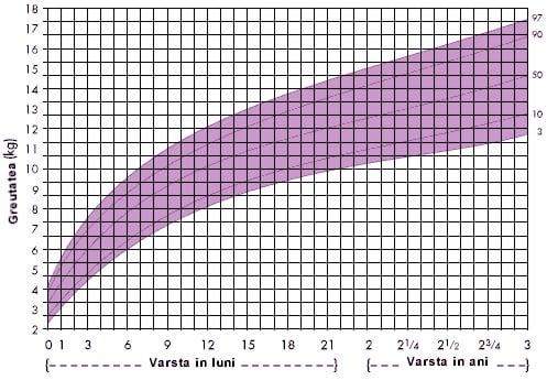 Metoda bară de pierdere în greutate - Pierderea in greutate prin sesiunea Akashica