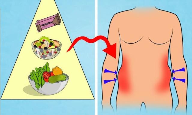pierde grasimea corporala incapatanata pierderea în greutate din renunțarea la zahăr