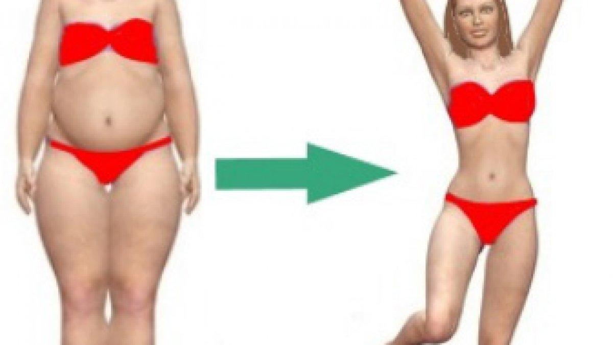 probleme de vedere la pierderea în greutate