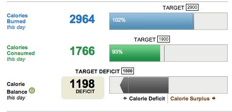slim down 7 ervas rezultatele pierderii în greutate modafinil