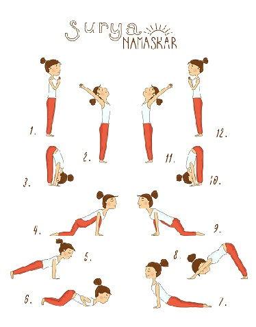 beneficiile surya namaskar pentru a pierde în greutate