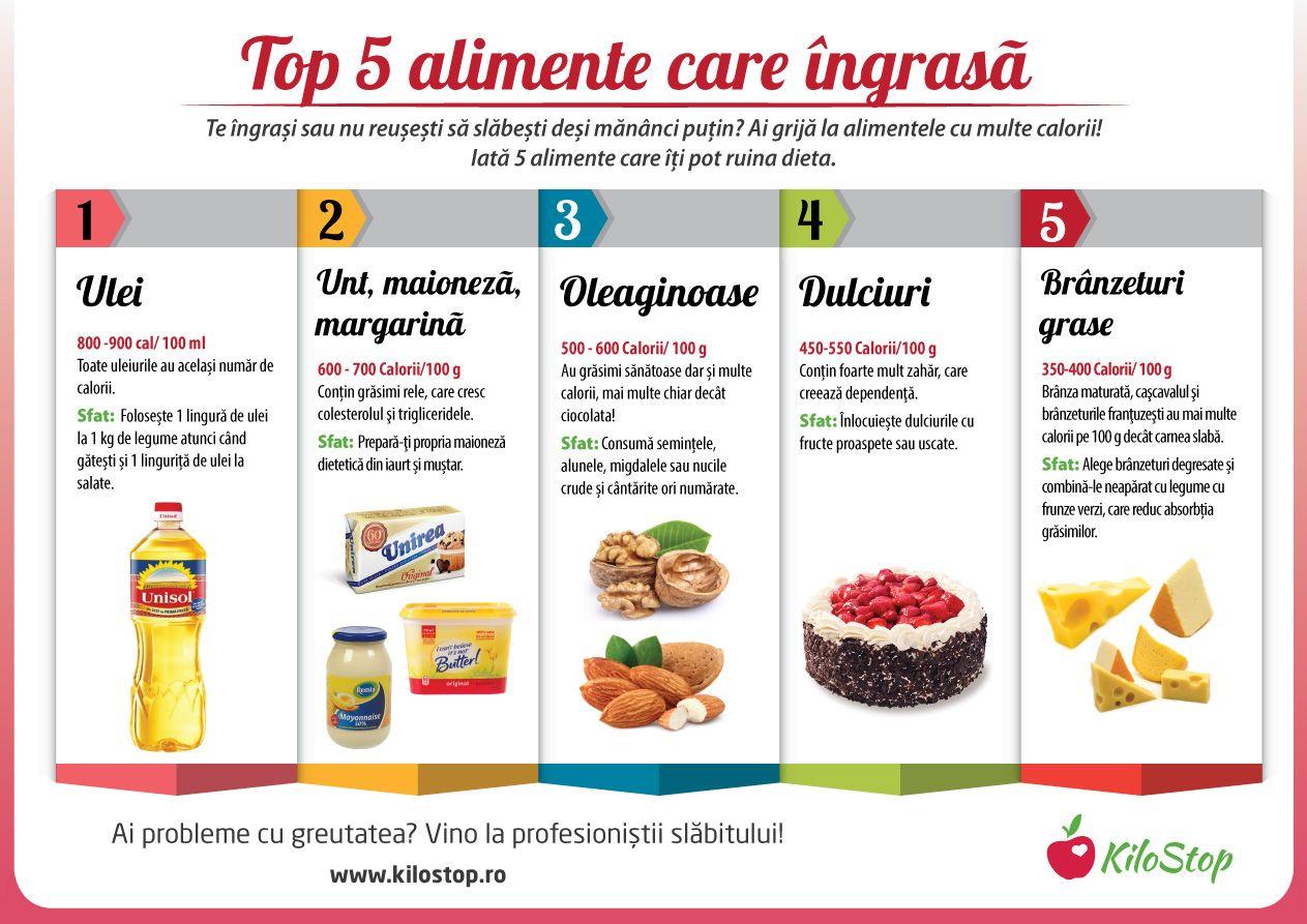 + Best Slăbire images in   slăbire, sănătate, diete