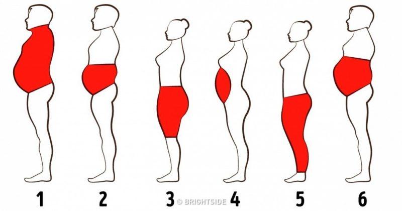7 sfaturi despre cum să ardeți grăsimea corporală