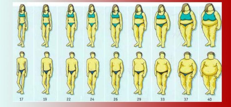 pierderea în greutate corporală de tip ovar