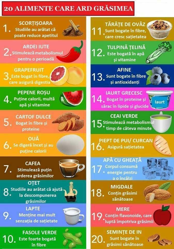 metabolism care stimulează arderea grăsimilor