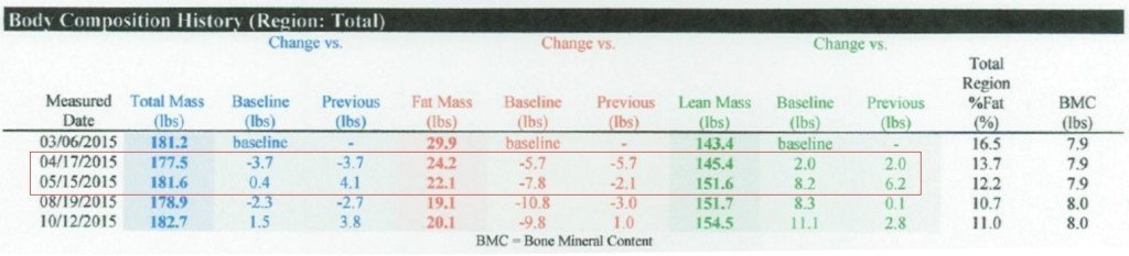 Pierderea în greutate pe lună în condiții de siguranță pierdere în greutate teresa mix 933