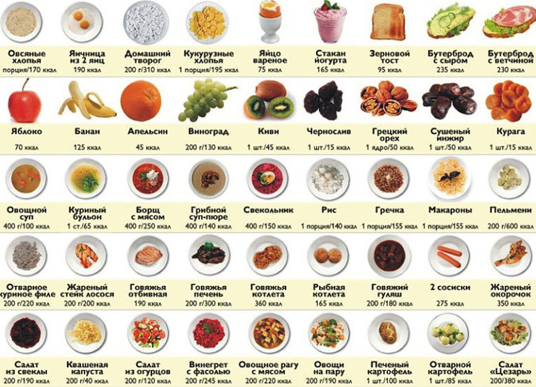 Modalitate ușoară și rapidă de a pierde în greutate fără dietă