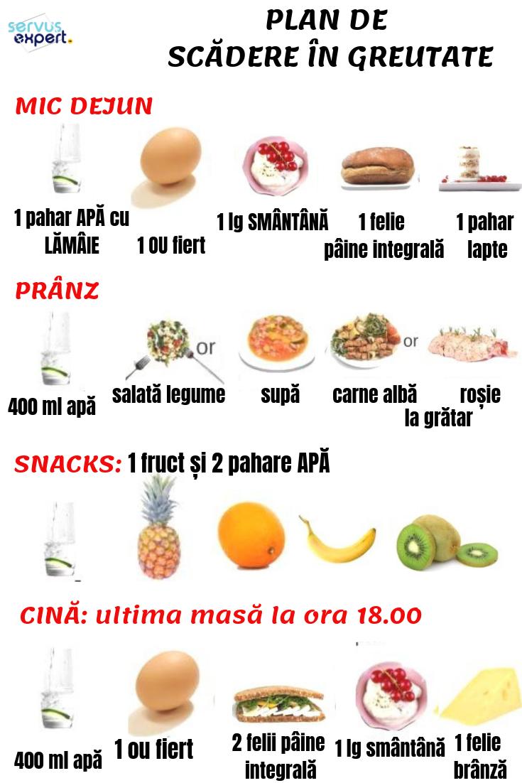 brodie kane pierdere în greutate)