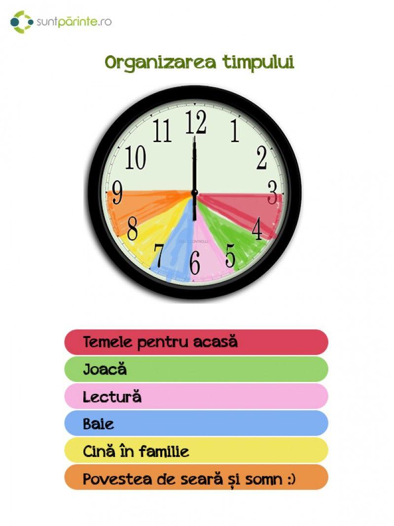 managementul timpului si stresului