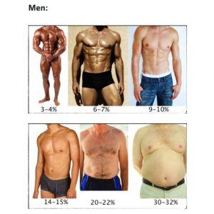 pierde 2 la sută grăsime corporală Pierderea în greutate făcută pune