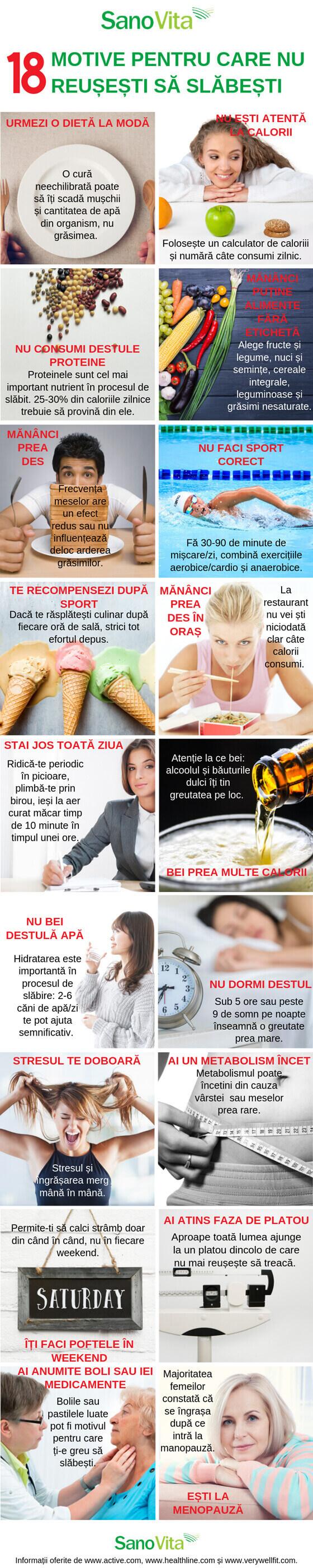 Cum se poate pierde rapid in greutate
