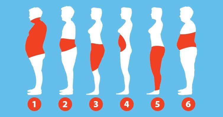 scădere în greutate în saudagar cosuri