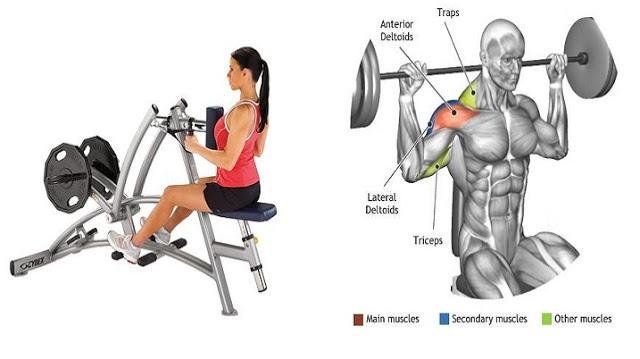 Exerciții pentru slăbit în zona umerilor