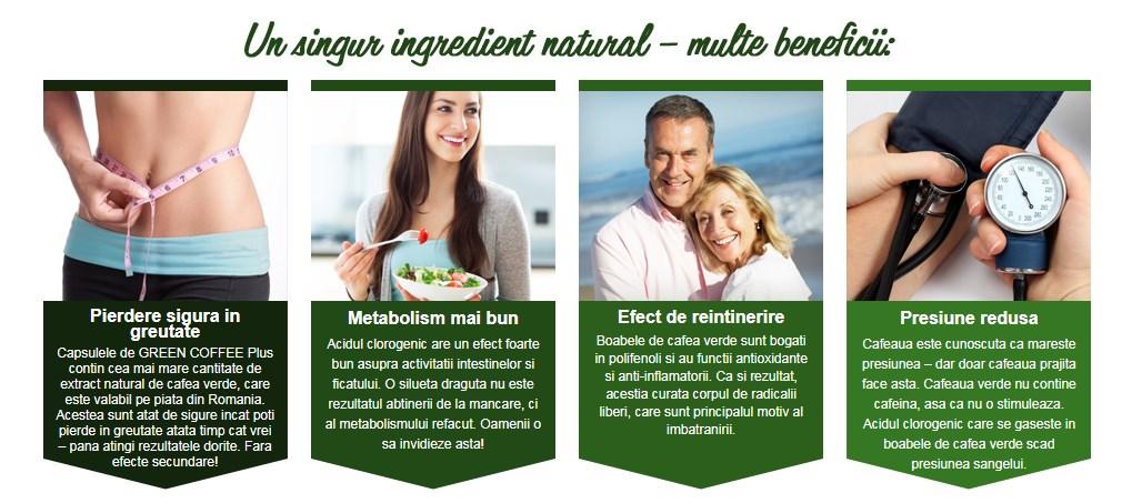 cafeina și metabolismul pierderii în greutate